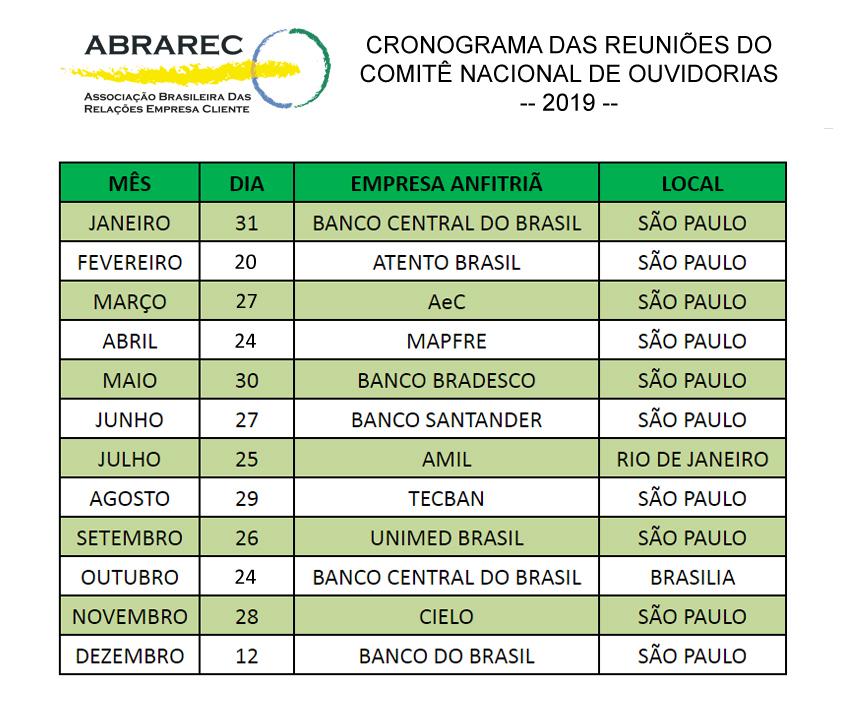 CRONOGRAMA ATUALIZADO REUNIOES COMITE NACIONAL DE OUVIDORIAS
